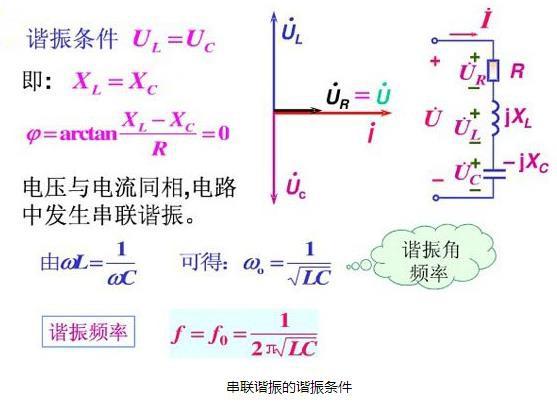 串联谐振电路和并联谐振电路的区别即1/ωl-ωc=0,此时并联电路中的