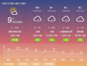 临泉又要下雪了…