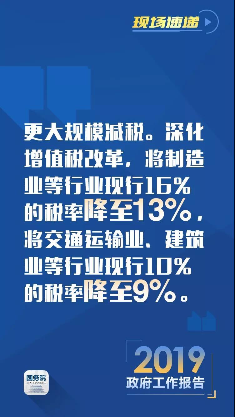【政策】总理报告重磅:全年减轻企业税收和社保缴费负担近2万亿元